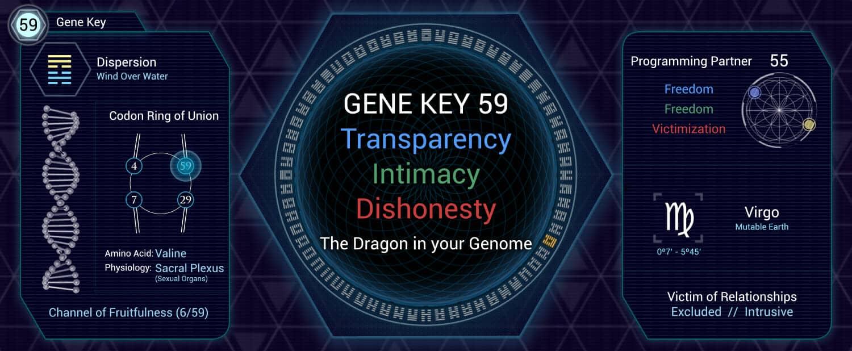 Gene Key 59