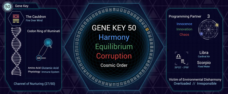 GK-50-0000000