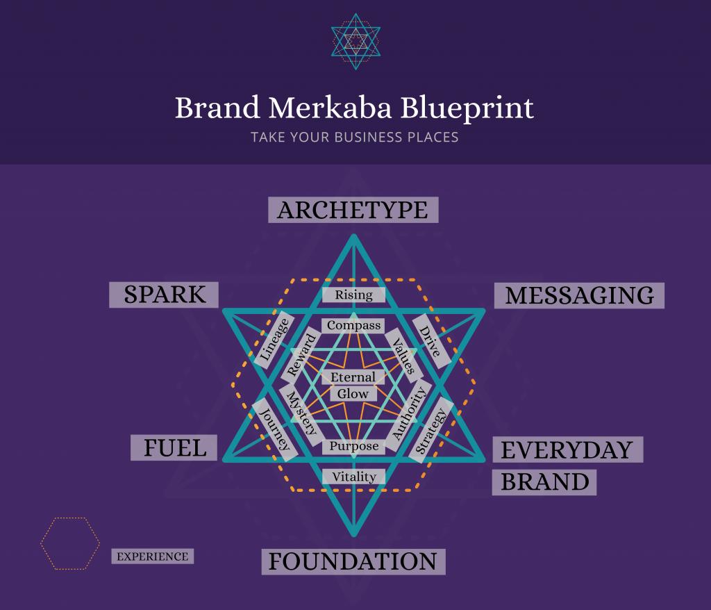 BBD_blueprint